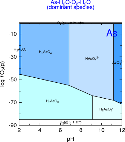 As-H2O, aqueous only