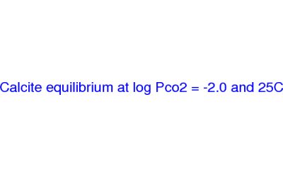 Calcite equilibrium at log Pco2 = -2.0 and 25C